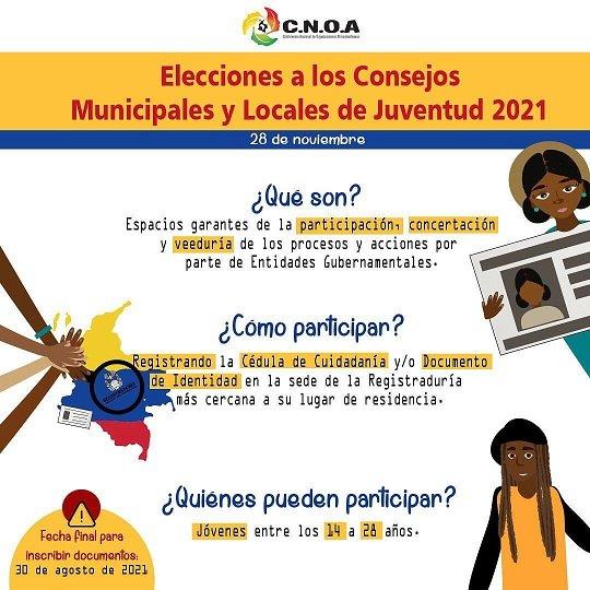 Elecciones a Consejos Municipales y Locales de Juventud 2021